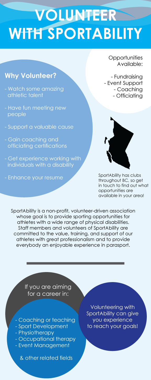 Volunteer SportAbility