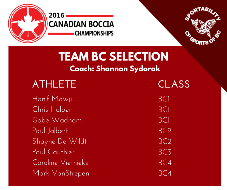 Team BC Selection